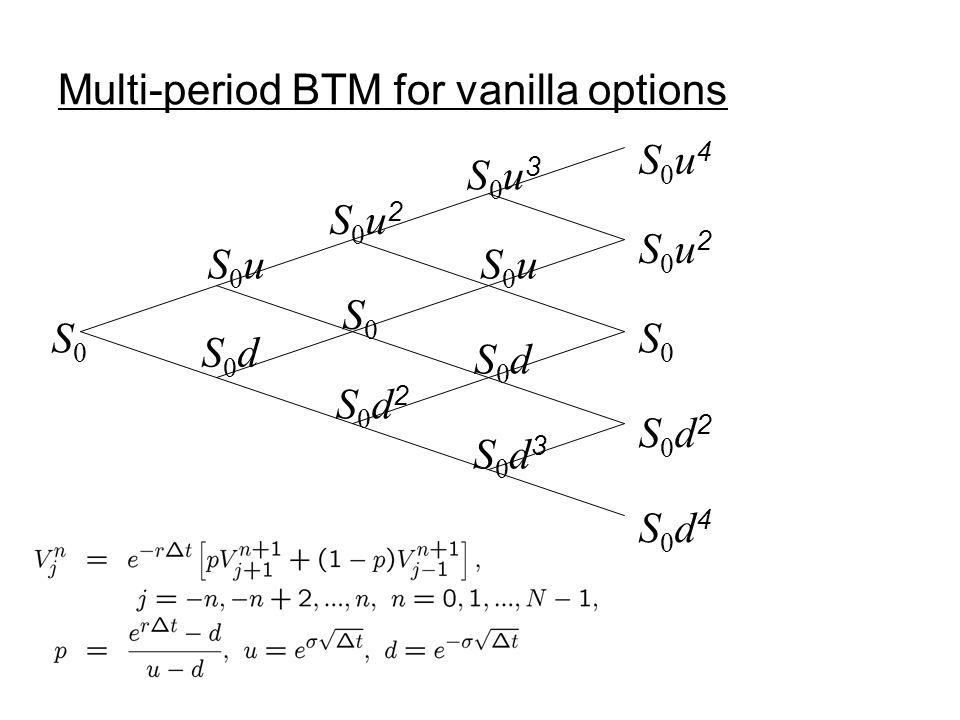 BTM for lookback maximum