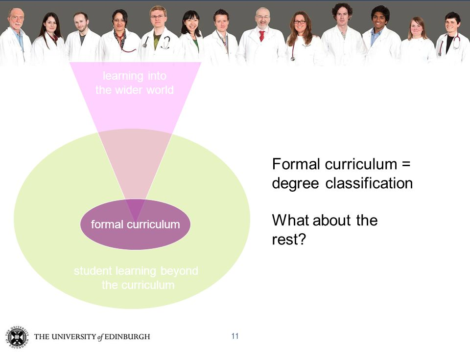 formal curriculum learning into the wider world student learning beyond the curriculum 11 Formal curriculum = degree classification What about the rest m – what employers