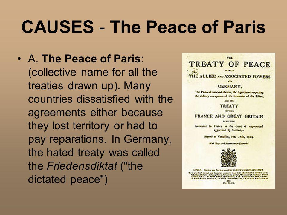 THE RISE OF FASCISM IN EUROPE – SPANISH CIVIL WAR 2.