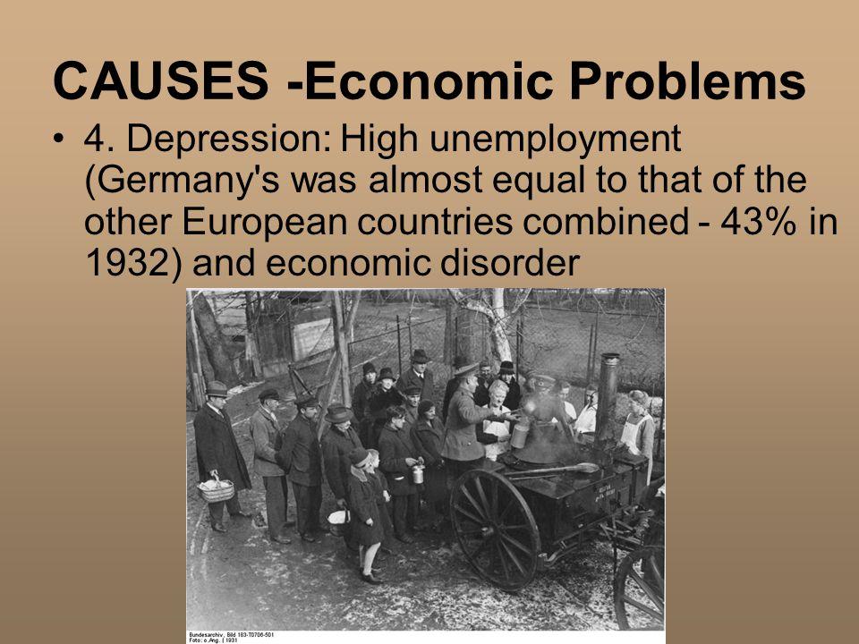 CAUSES -Economic Problems 5.Economic nationalism- World trade diminished 1929-1933.