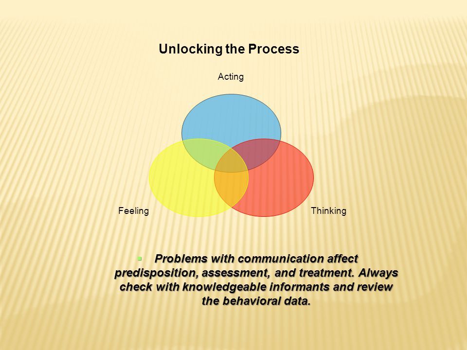 Acting ThinkingFeeling Unlocking the Process  Problems with communication affect predisposition, assessment, and treatment.