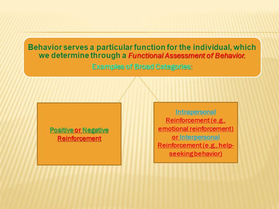 Functional Assessment of Behavior.