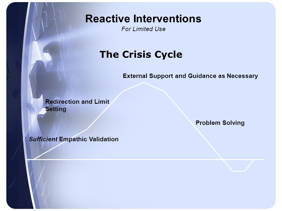 Reactive Interventions For Limited Use The Crisis Cycle Sufficient Empathic Validation Redirection and Limit Setting External Support and Guidance as Necessary Problem Solving