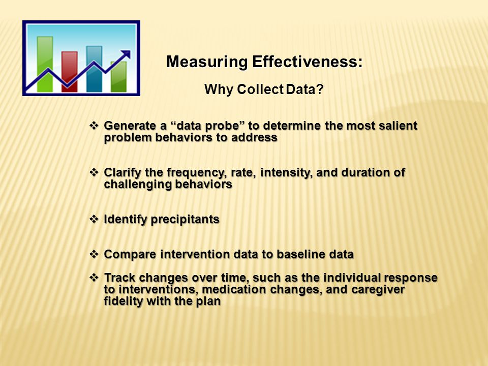 Measuring Effectiveness: Why Collect Data.