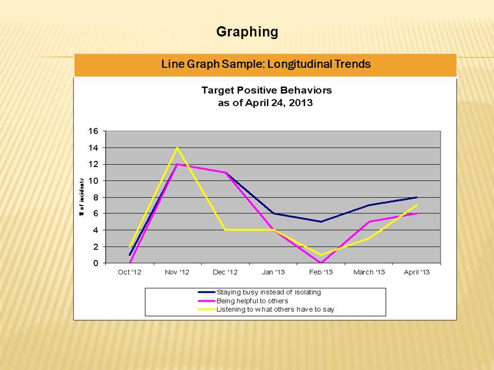 Line Graph Sample: Longitudinal Trends Graphing