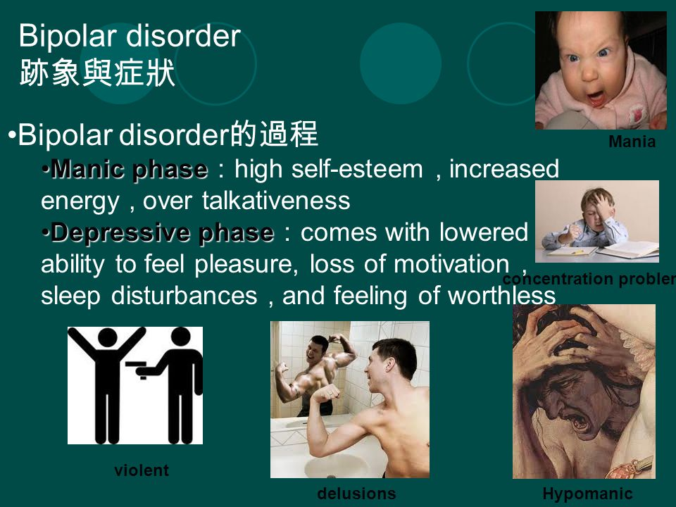 Bipolar disorder 跡象與症狀 concentration problem Mania Hypomanic violent delusions Bipolar disorder 的過程 Manic phaseManic phase : high self-esteem, increased energy, over talkativeness Depressive phaseDepressive phase : comes with lowered ability to feel pleasure, loss of motivation, sleep disturbances, and feeling of worthless