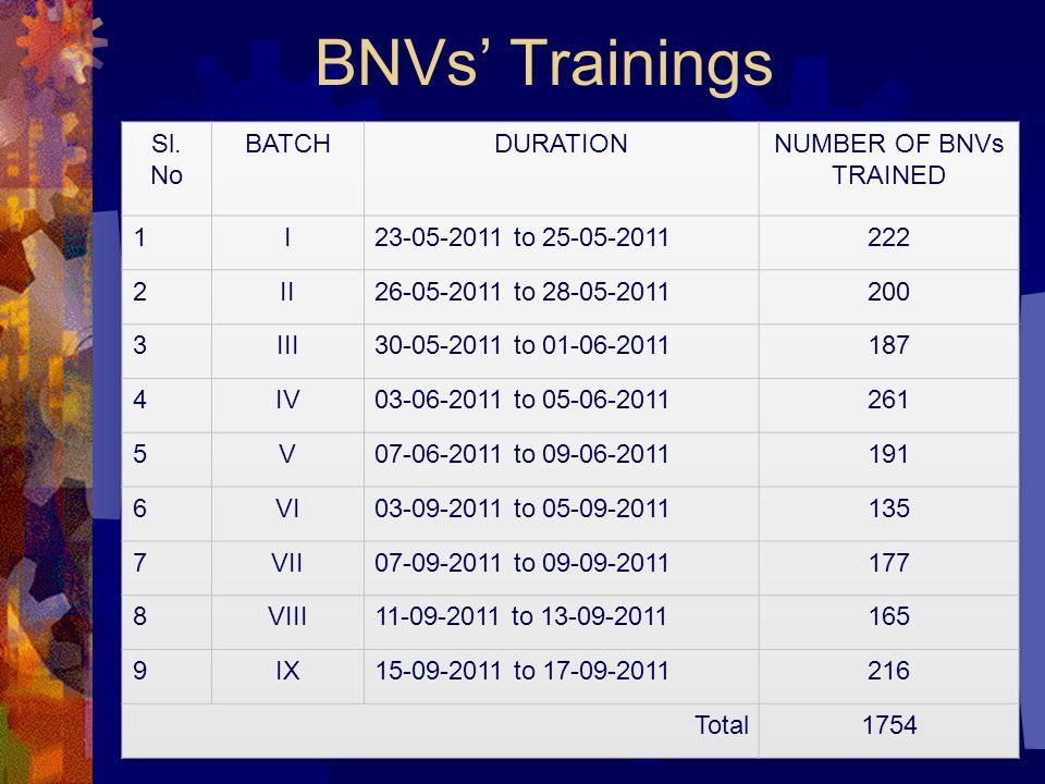 BNVs' Trainings