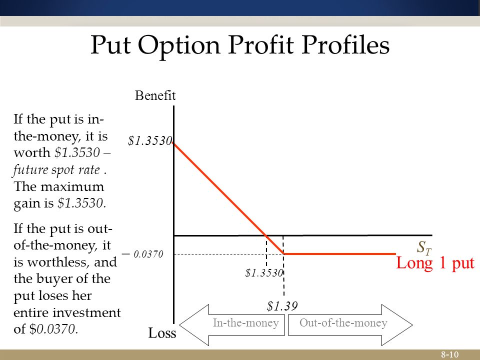 8-10 Put Option Profit Profiles $1.39 STST Benefit Loss – 0.0370 $1.3530 Long 1 put $1.3530 If the put is in- the-money, it is worth $1.3530 – future spot rate.