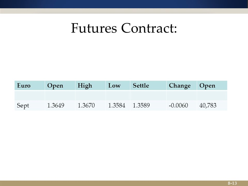 8-13 Futures Contract: EuroOpenHighLowSettleChangeOpen Sept1.36491.36701.35841.3589-0.006040,783