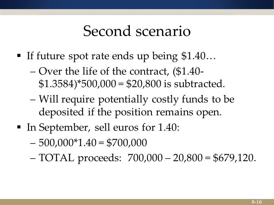 8-16 Second scenario  If future spot rate ends up being $1.40… –Over the life of the contract, ($1.40- $1.3584)*500,000 = $20,800 is subtracted.