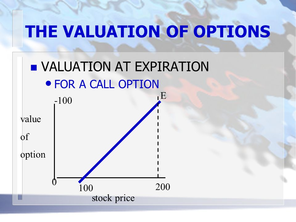 THE VALUATION OF OPTIONS n VALUATION AT EXPIRATION FOR A CALL OPTION -100 100 200 stock price value of option E 0