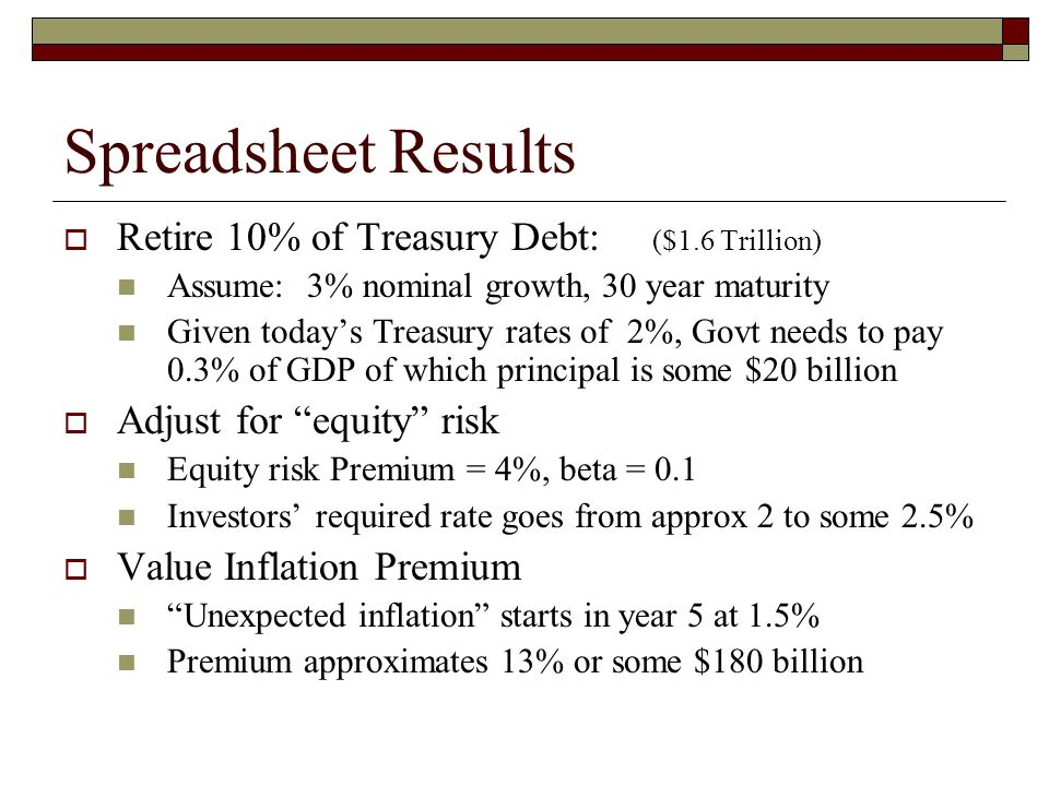 Spreadsheet Results  Retire 10% of Treasury Debt: ($1.6 Trillion) Assume: 3% nominal growth, 30 year maturity Given today's Treasury rates of 2%, Gov
