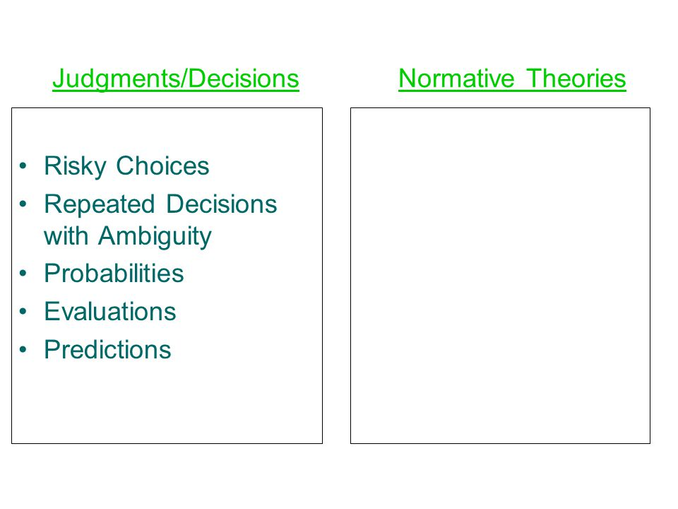 Judgments/Decisions Normative Theories Risky Choices Repeated Decisions with Ambiguity Probabilities Evaluations Predictions