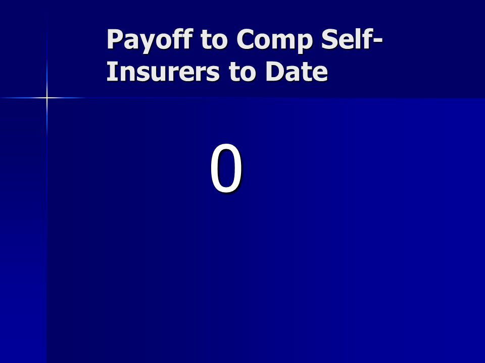 Payoff to Comp Self- Insurers to Date 0