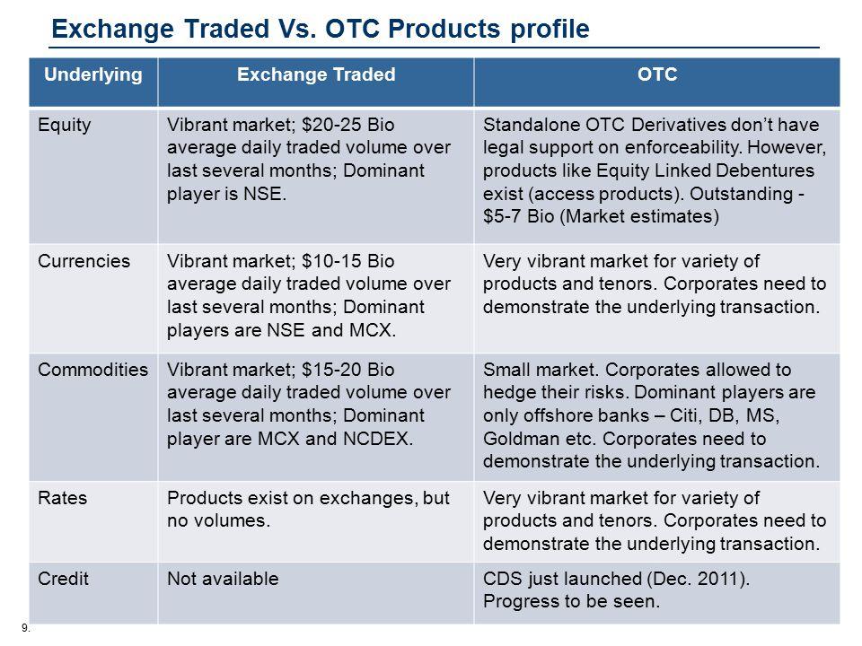 9. Exchange Traded Vs.