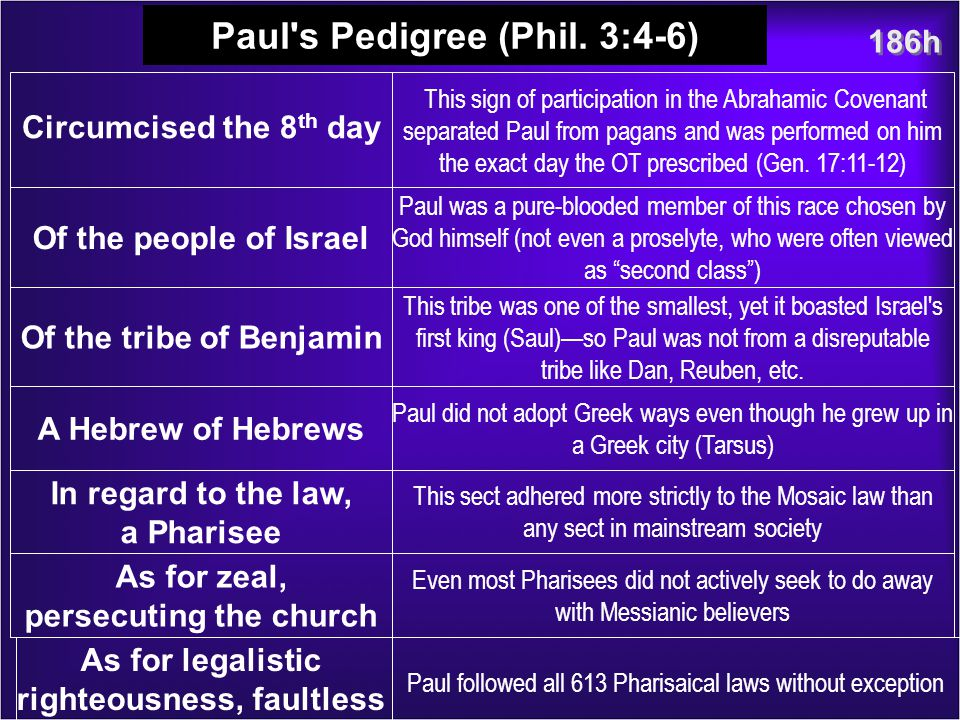 186h This sign of participation in the Abrahamic Covenant separated Paul from pagans and was performed on him the exact day the OT prescribed (Gen. 17