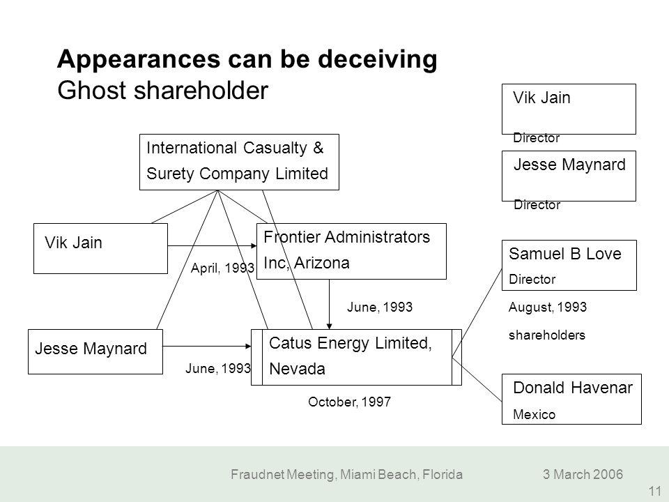 Fraudnet Meeting, Miami Beach, Florida3 March 2006 11 Appearances can be deceiving Ghost shareholder Vik Jain Frontier Administrators Inc, Arizona Cat