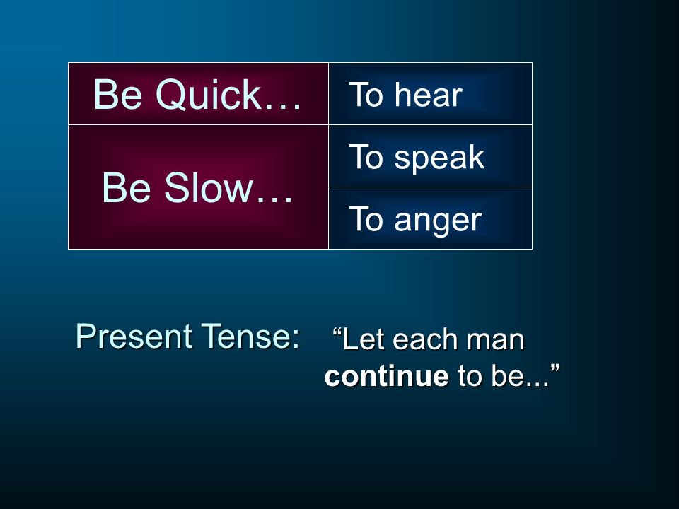 """Be Quick… Be Slow… To hear To speak To anger Present Tense: """"Let each man continue to be..."""" """"Let each man continue to be..."""""""