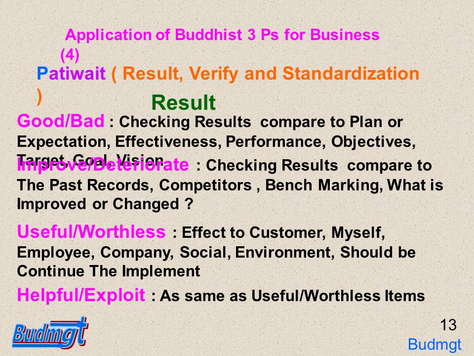 13 Good/Bad : Checking Results compare to Plan or Expectation, Effectiveness, Performance, Objectives, Target, Goal, Vision Result Patiwait ( Result, Verify and Standardization ) Improve/Deteriorate : Checking Results compare to The Past Records, Competitors, Bench Marking, What is Improved or Changed .