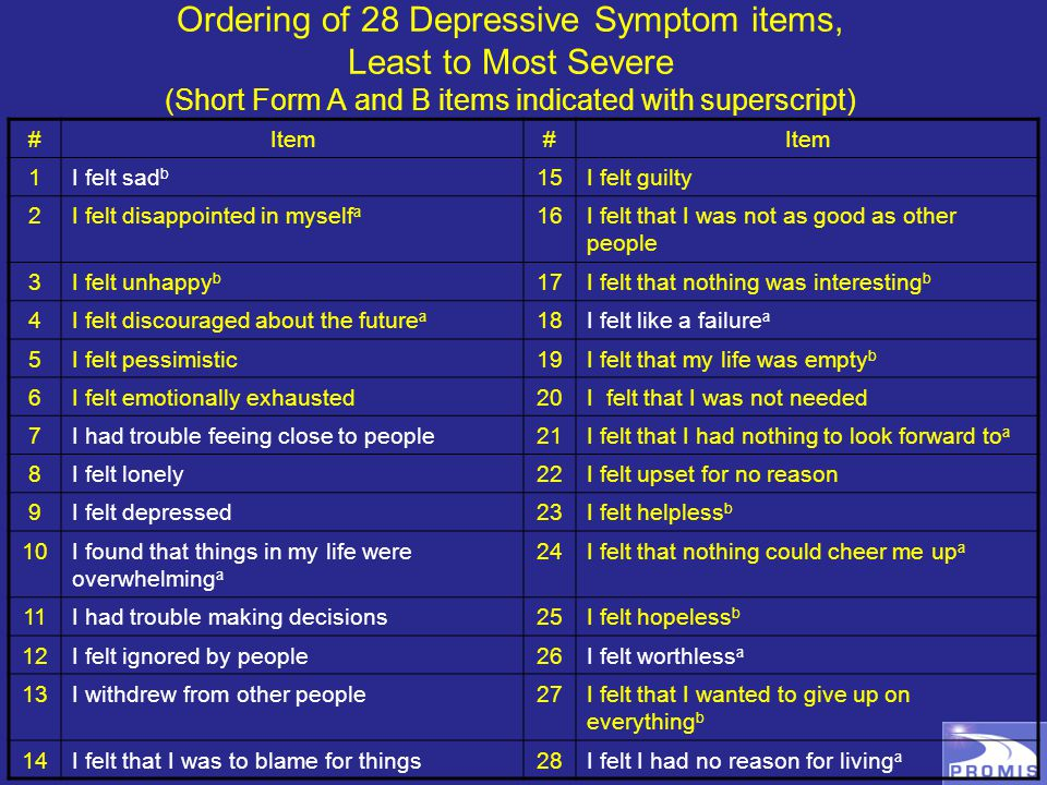 Ordering of 28 Depressive Symptom items, Least to Most Severe (Short Form A and B items indicated with superscript) #Item# 1I felt sad b 15I felt guilty 2I felt disappointed in myself a 16I felt that I was not as good as other people 3I felt unhappy b 17I felt that nothing was interesting b 4I felt discouraged about the future a 18I felt like a failure a 5I felt pessimistic19I felt that my life was empty b 6I felt emotionally exhausted20I felt that I was not needed 7I had trouble feeing close to people21I felt that I had nothing to look forward to a 8I felt lonely22I felt upset for no reason 9I felt depressed23I felt helpless b 10I found that things in my life were overwhelming a 24I felt that nothing could cheer me up a 11I had trouble making decisions25I felt hopeless b 12I felt ignored by people26I felt worthless a 13I withdrew from other people27I felt that I wanted to give up on everything b 14I felt that I was to blame for things28I felt I had no reason for living a