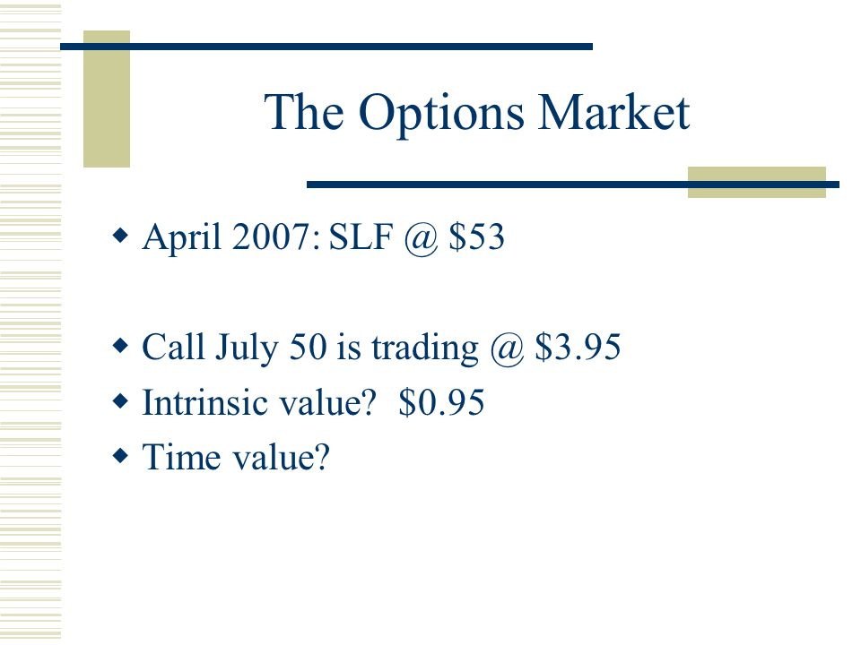 The Options Market  April 2007: SLF @ $53  Call July 50 is trading @ $3.95  Intrinsic value.