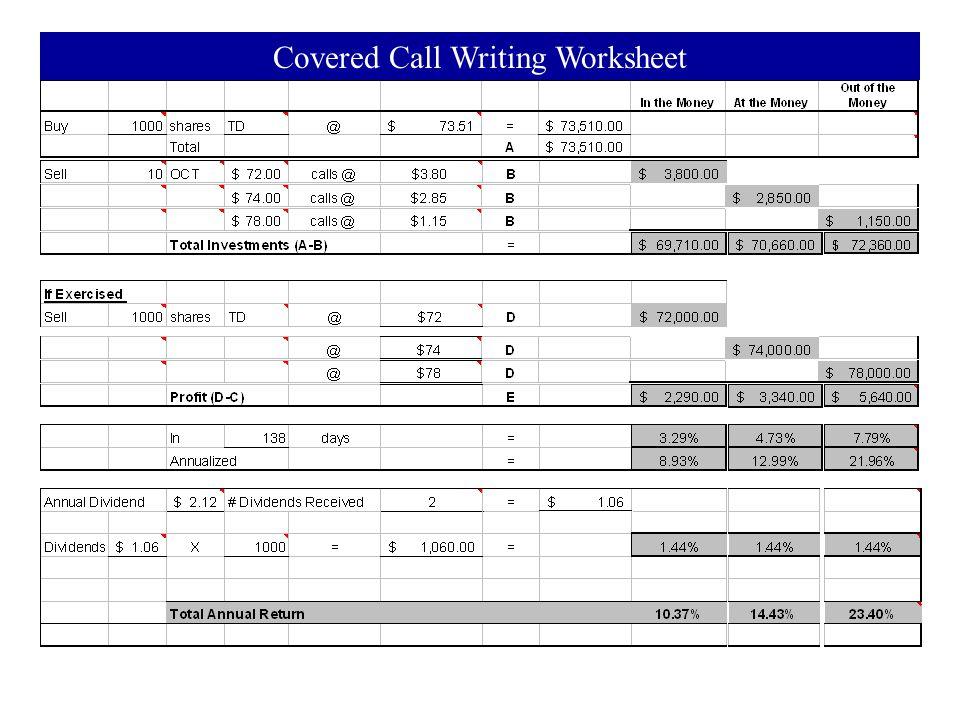 Covered Call Writing Worksheet