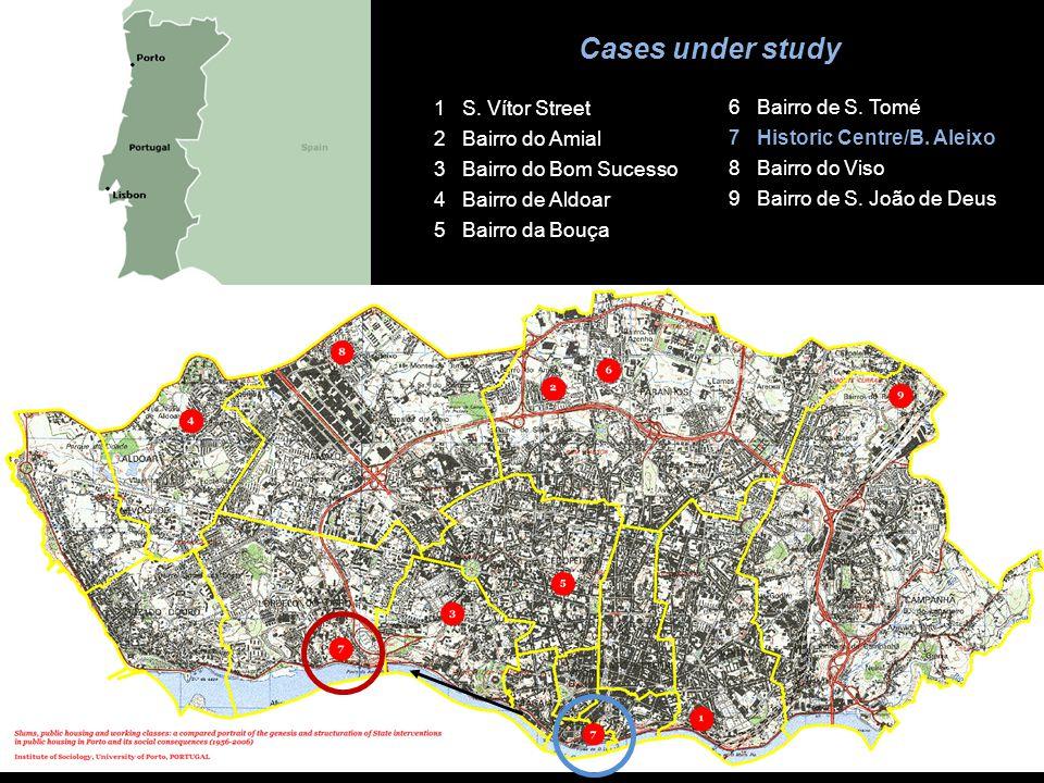 Cases under study 1 S.