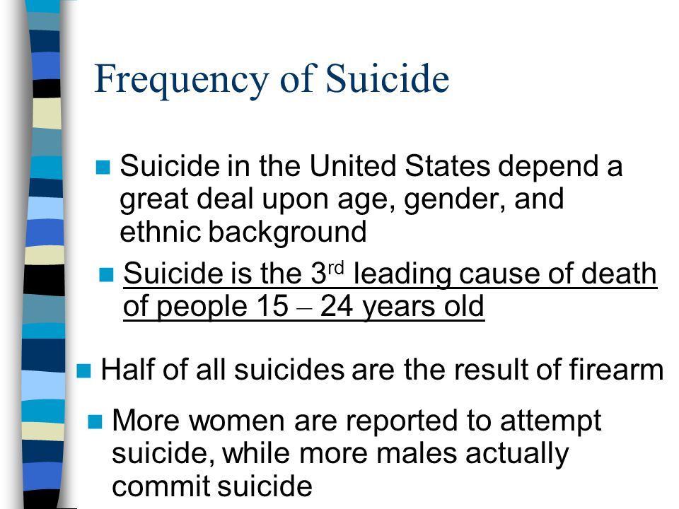 Frequency of Suicide Suicide in the United States depend a great deal upon age, gender, and ethnic background Suicide is the 3 rd leading cause of death of people 15 – 24 years old Half of all suicides are the result of firearm More women are reported to attempt suicide, while more males actually commit suicide