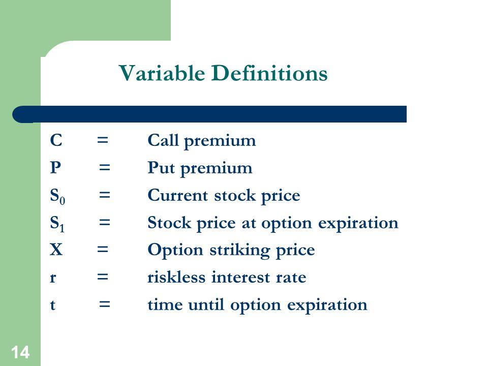 14 Variable Definitions C = Call premium P = Put premium S 0 = Current stock price S 1 = Stock price at option expiration X = Option striking price r