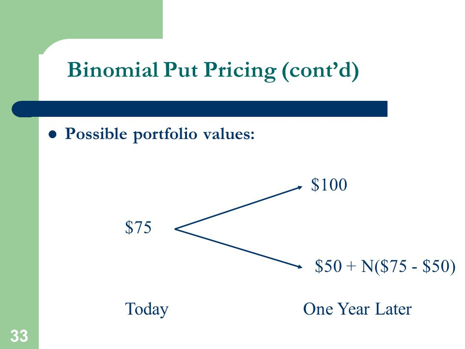 33 Binomial Put Pricing (cont'd) Possible portfolio values: $75 $50 + N($75 - $50) $100 TodayOne Year Later