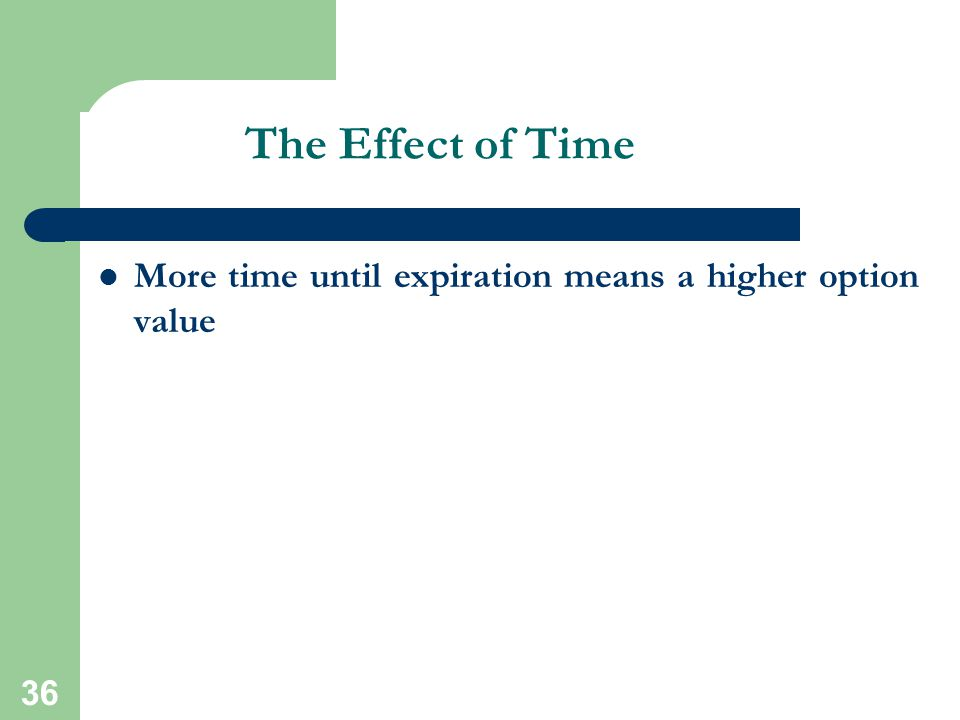 36 The Effect of Time More time until expiration means a higher option value