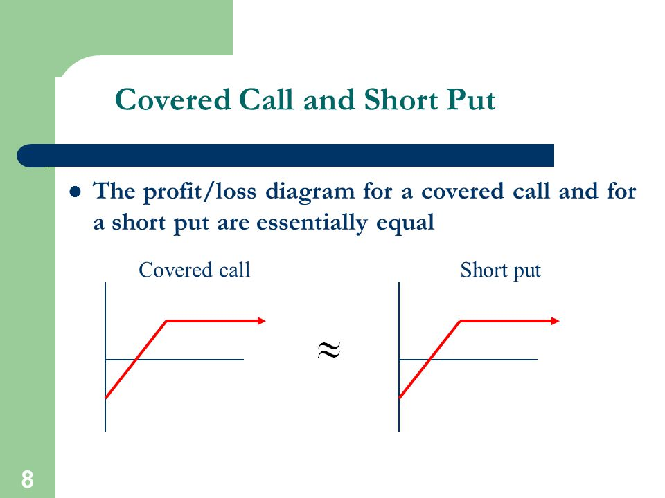 19 The Put/Call Parity Relationship (cont'd) Based on the provided information, the put value should be: P = $4.75 - $50 + $50/(1.06)0.5 = $4.44 Or: C = $3.00 + $50 - $50/(1.06)0.5 = $3.31 The actual call price ($4.75) is too high or the put price ($3) is too low