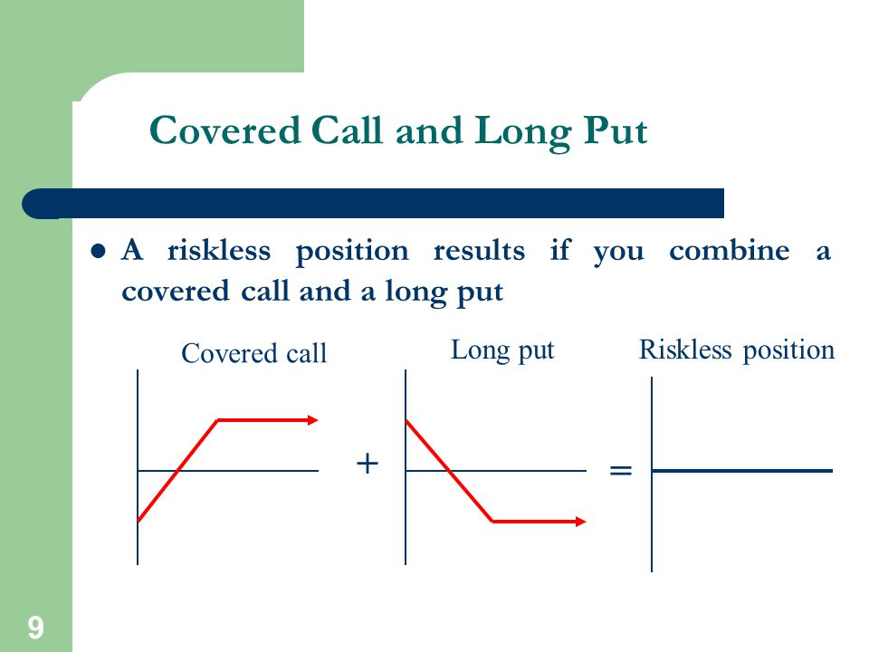 20 The Put/Call Parity Relationship (cont'd) To exploit the arbitrage, arbitrageurs would: – Write 1 call @ $4.75 – Buy 1 put @ $3 – Buy a share of stock at $50 – Borrow $48.56 at 6.00% for 6 months These actions result in a profit of $0.31 at option expiration irrespective of the stock price at option expiration