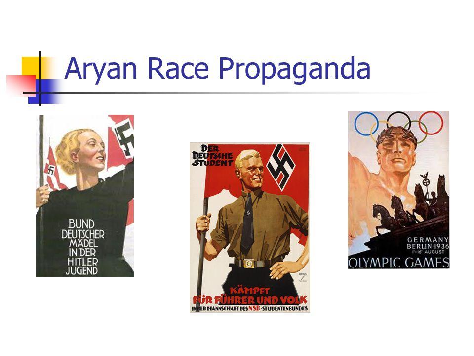 Aryan Race Propaganda