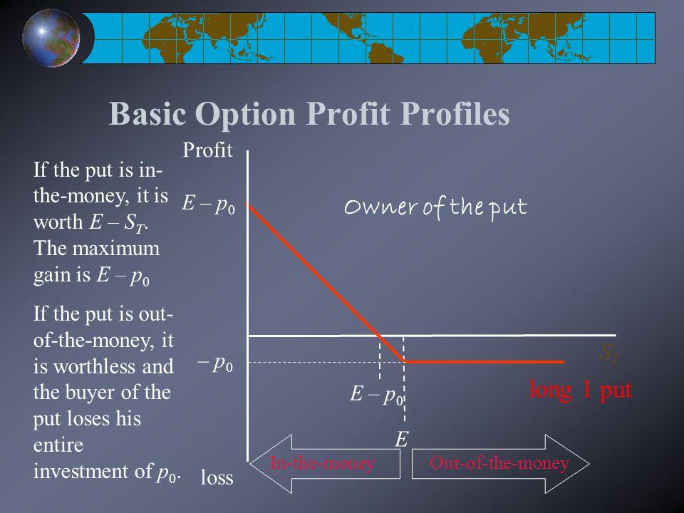 Basic Option Profit Profiles E STST Profit loss – p 0 E – p 0 long 1 put E – p 0 If the put is in- the-money, it is worth E – S T.