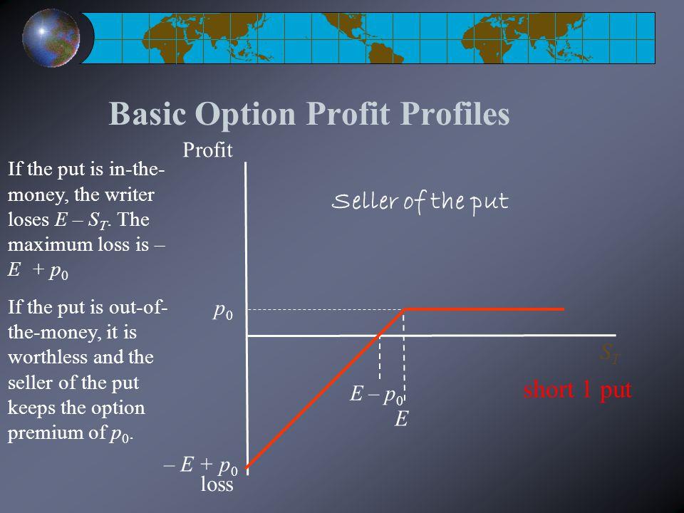 Basic Option Profit Profiles E STST Profit loss p 0 E – p 0 short 1 put – E + p 0 If the put is in-the- money, the writer loses E – S T.