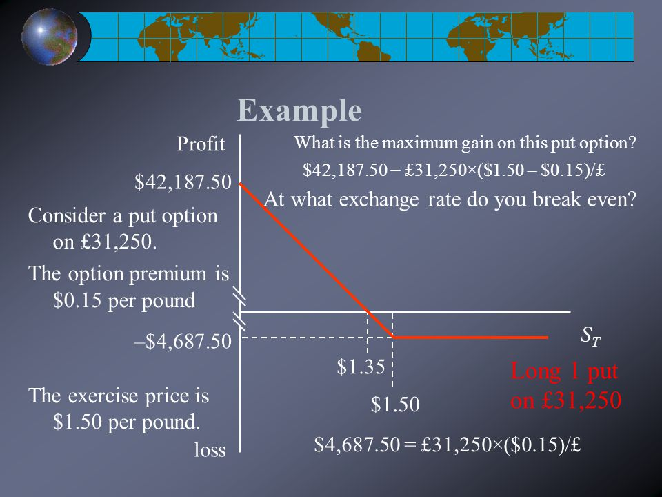 Example $1.50 STST Profit loss $42,187.50 $1.35 Long 1 put on £31,250 Consider a put option on £31,250.