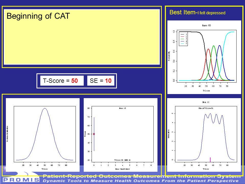 Beginning of CAT T-Score = 50SE = 10 Best Item- I felt depressed