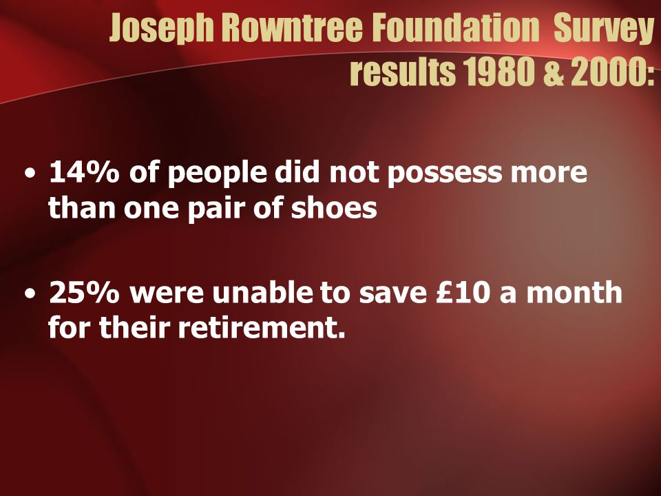 Joseph Rowntree Foundation Survey results 1980 & 2000: 14% of people did not possess more than one pair of shoes 25% were unable to save £10 a month for their retirement.