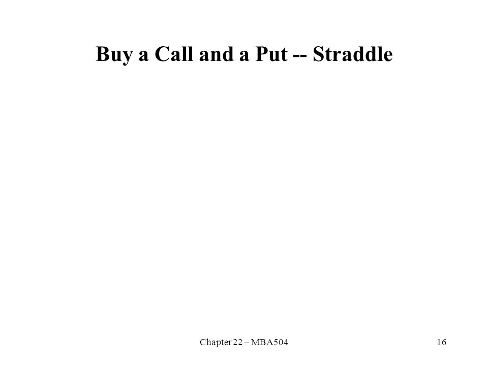 Chapter 22 – MBA50416 Buy a Call and a Put -- Straddle