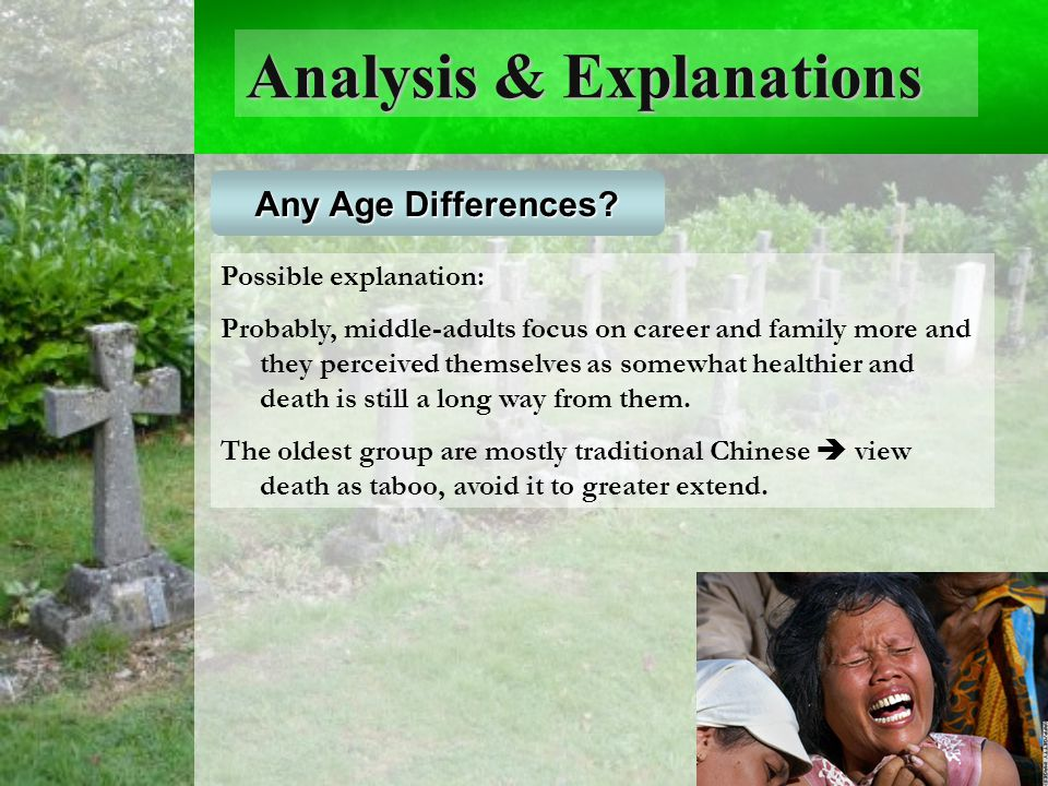 Analysis & Explanations Any Age Differences.