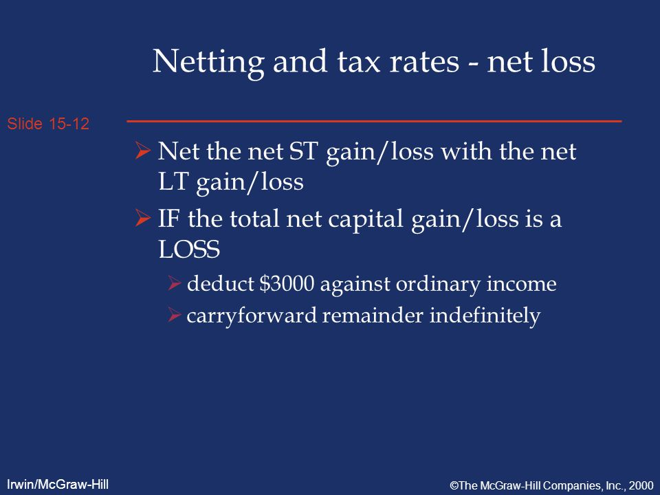 Slide 15-12 Irwin/McGraw-Hill ©The McGraw-Hill Companies, Inc., 2000 Netting and tax rates - net loss  Net the net ST gain/loss with the net LT gain/loss  IF the total net capital gain/loss is a LOSS  deduct $3000 against ordinary income  carryforward remainder indefinitely