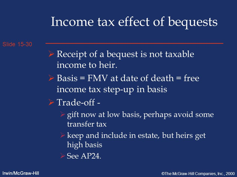 Slide 15-30 Irwin/McGraw-Hill ©The McGraw-Hill Companies, Inc., 2000 Income tax effect of bequests  Receipt of a bequest is not taxable income to heir.