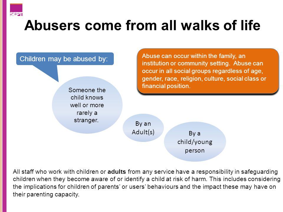 Abusers come from all walks of life Abuse can occur within the family, an institution or community setting.