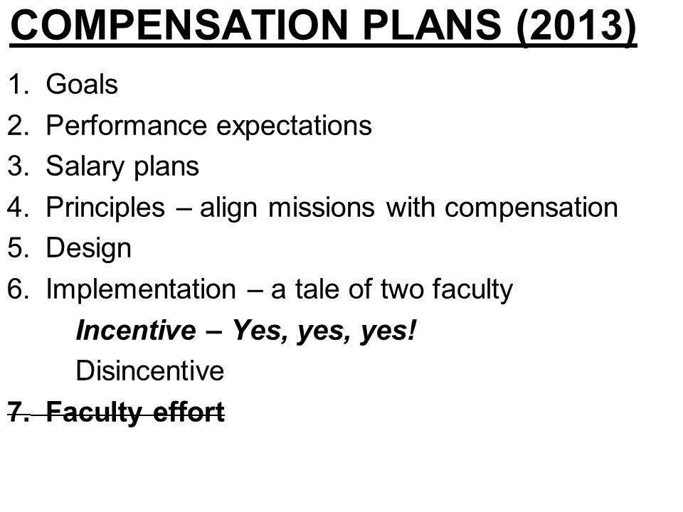 COMPENSATION PLANS (2013) 1.Goals 2.Performance expectations 3.Salary plans 4.Principles – align missions with compensation 5.Design 6.Implementation