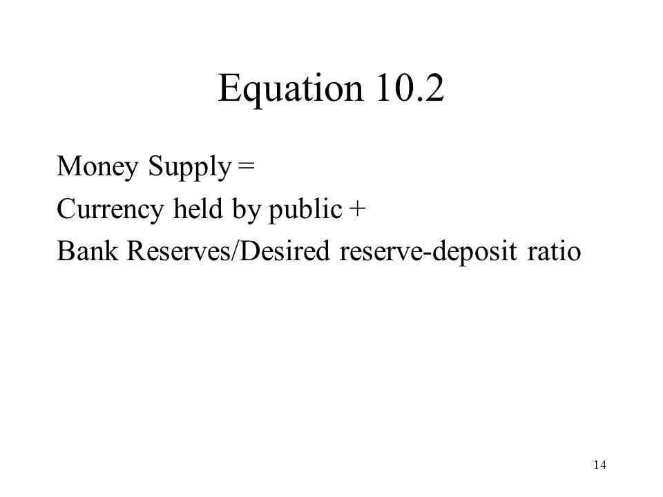 14 Equation 10.2 Money Supply = Currency held by public + Bank Reserves/Desired reserve-deposit ratio