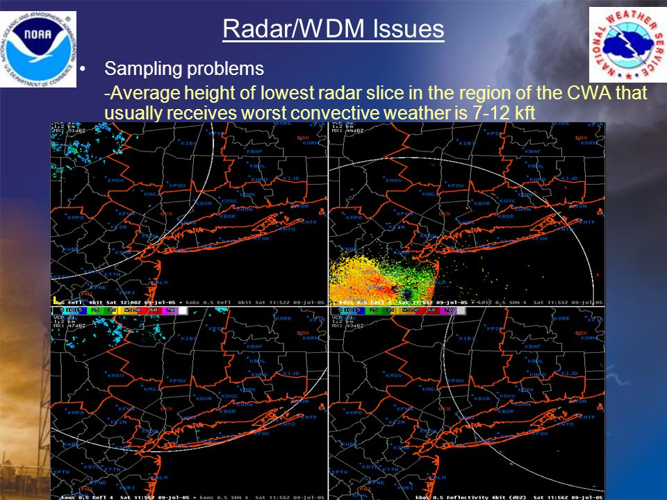 Radar/WDM Issues Pulse severe thunderstorms - Frequent occurrence - Can be deadly due to pop.
