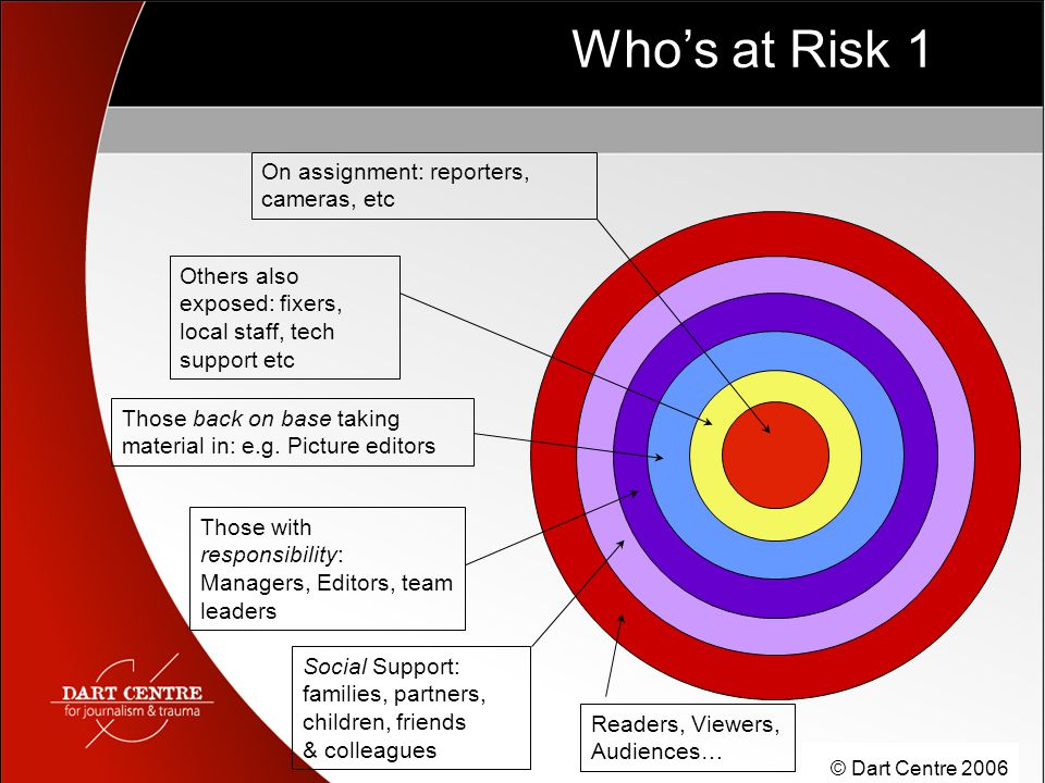© Dart Centre 2006 Who's at Risk 1 Those with responsibility: Managers, Editors, team leaders On assignment: reporters, cameras, etc Others also expos