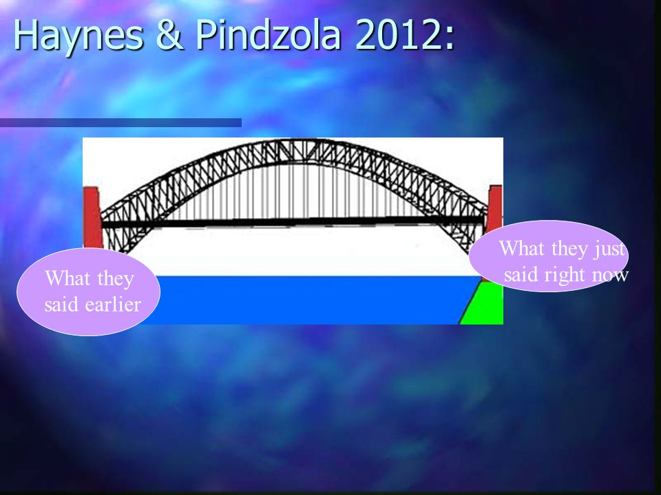 Haynes & Pindzola 2012: What they said earlier What they just said right now