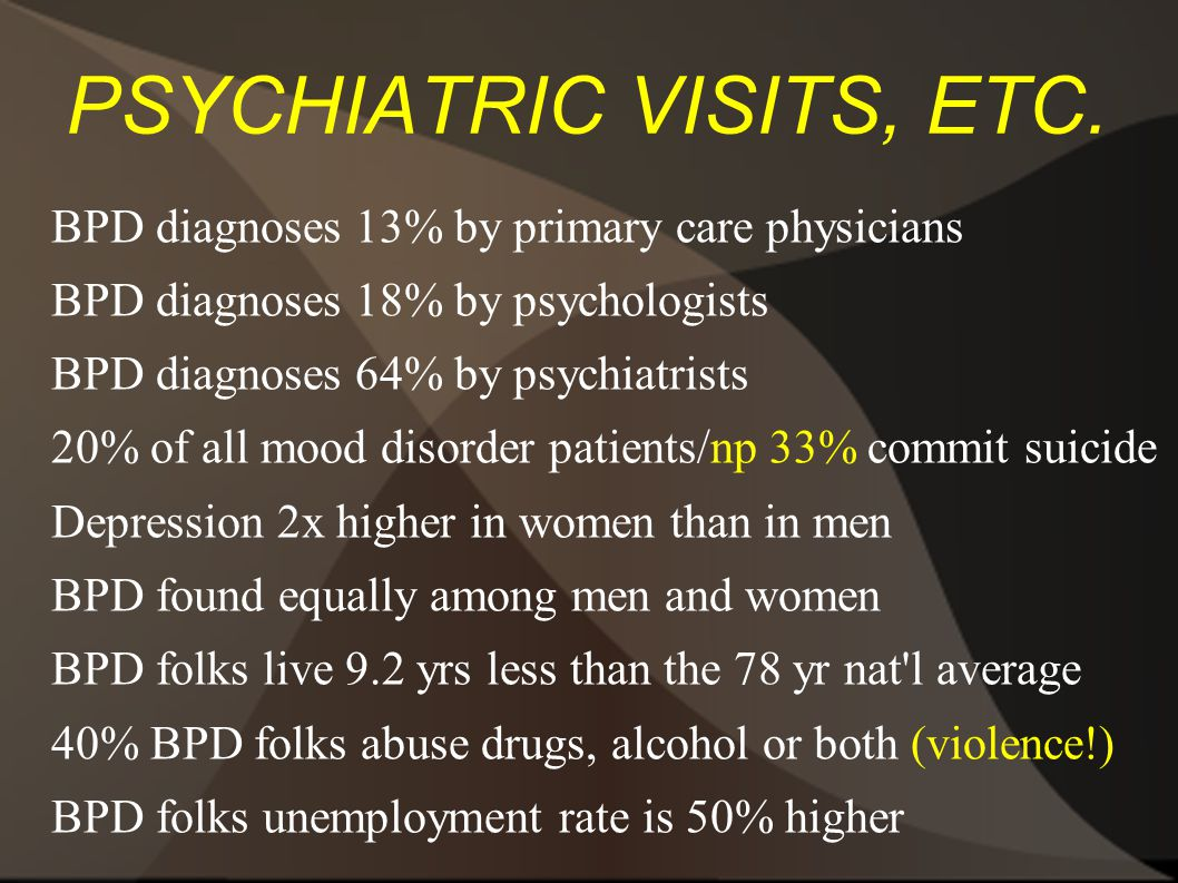 PSYCHIATRIC VISITS, ETC. BPD diagnoses 13% by primary care physicians BPD diagnoses 18% by psychologists BPD diagnoses 64% by psychiatrists 20% of all